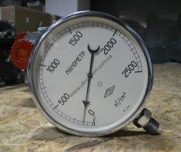 Манометр котловой сверхвысокого давления СВ-2500 на 2500кгс/см2