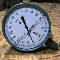 Манометры, вакуумметры и мановакуумметры для точных измерений типов  МТИ и ВТИ