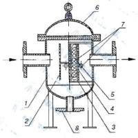 Фильтры-газоотделители ФГ  влагоотделитель