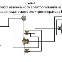 Комплекс автономного электропитания