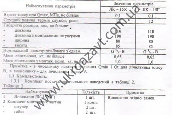 tehnicheskie harakteristiki schetchikaс lk-15