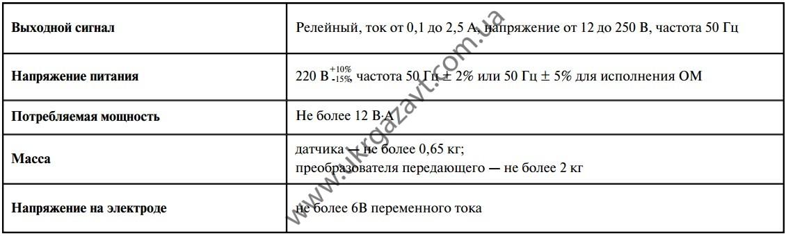 ross301