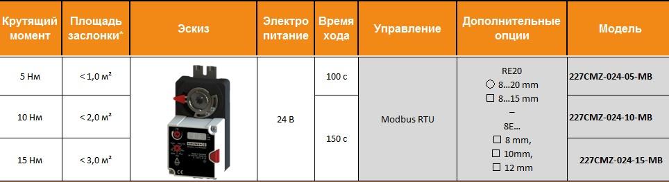 modbuss2