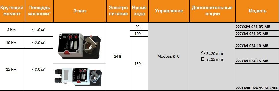 modbuss_rtu