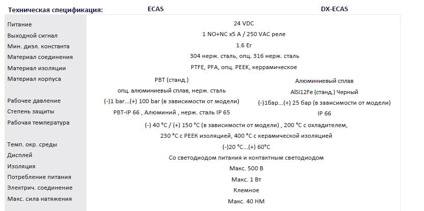 ecas2